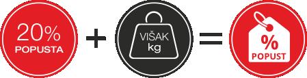 kg_popust simboli